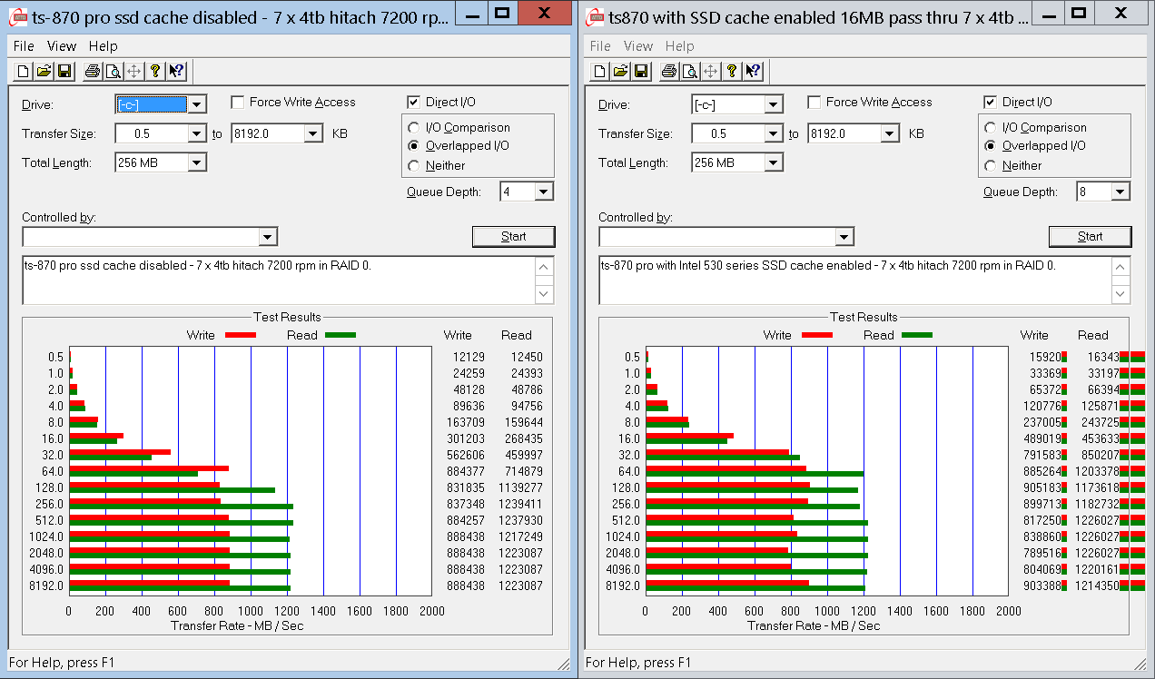 TS-870 Pro Performance Tests over 10GbE   SmallNetBuilder Forums